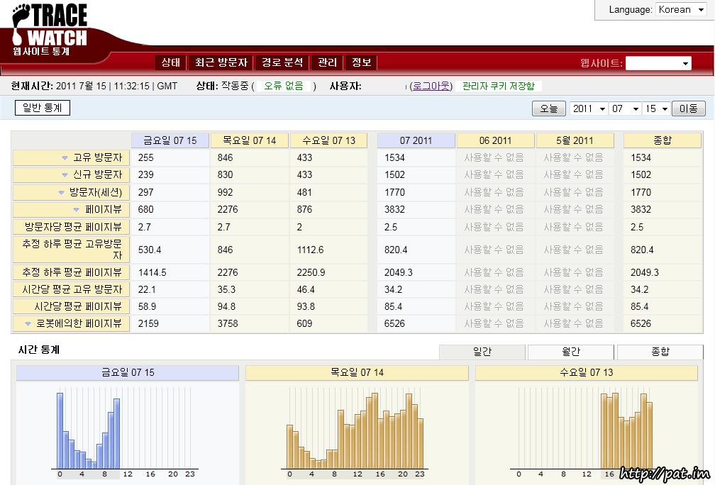 TraceWatch 통계